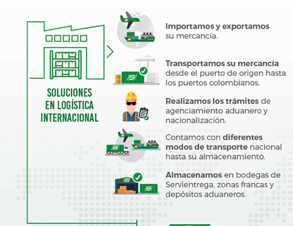 soluciones-logisita-internacional